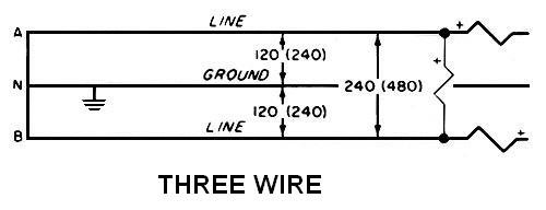 480 to 120 wiring diagram wiring diagramwiring diagrams bay city metering nycthree wire circuit voltages may be 120 240 volt line groundline