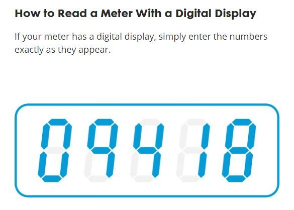 How to read a digital meter.