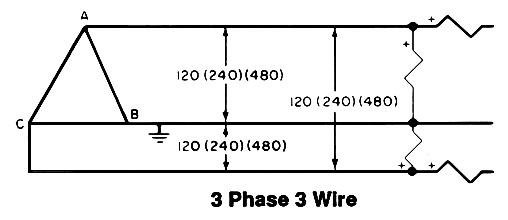 3P3Wwiringvolts wiring diagrams bay city metering nyc 480v 3 phase wiring diagram at crackthecode.co