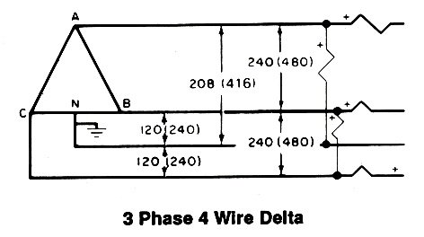 480v 3 Phase Wiring Diagram: Wiring Diagrams - Bay City Metering NYC,Design