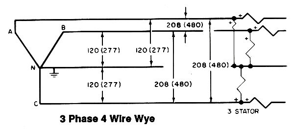 3P4WY3Swiringvolts 277 volt wiring diagram 480 volt single phase lighting \u2022 free 240v 3 phase 4 wire diagram at bayanpartner.co