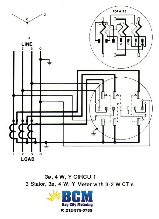 wiring diagrams bay city metering nyc Meter Collar Generator Transfer Switch 3 stator 4 wire y socket w 3 2w cts