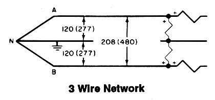 3WNetwiringvolts 208 1 phase wiring diagram on 208 download wirning diagrams 120/208v single phase wiring diagram at bakdesigns.co
